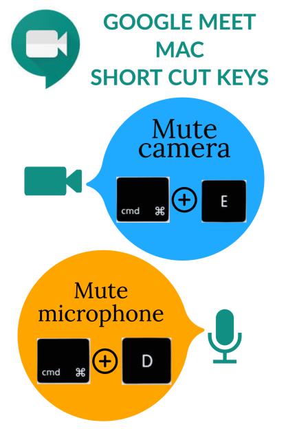 GoogleMeet Shortcuts MAC (1)