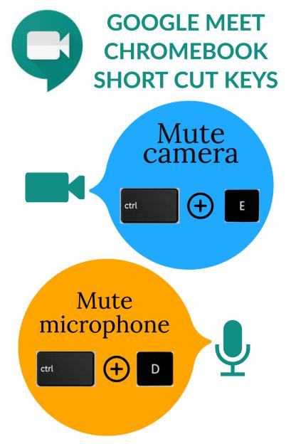 GoogleMeet Shortcuts Students (1)